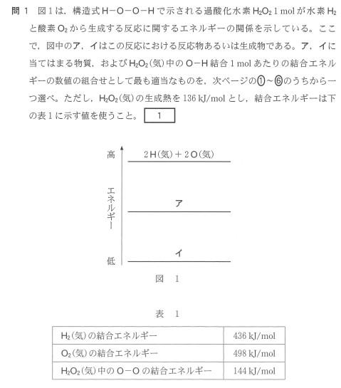 熱化学のエネルギー図の問題です。 画像のエネルギー図で、アが「H2(気)+O2(気)」、イが「H2O2(気)」ということは分かります。そして、アから「2H(気)+2O(気)」にかけて[436+498]kJ/molというう上矢印が、求めたいO-Hの結合エネルギーをQとしたときに、結合箇所は2箇所だから、イからアにかけて[2Q]kJ-molという上矢印が書けたところまで分かっています。 しかし、H2O2(気)の生成熱[136]kJ/molと、H2O2(気)中のO-O結合エネルギー[144]kJ/molのこの二つの熱量が図のどこに矢印として当てはまるか分かりません。 答えも教えて下さい。