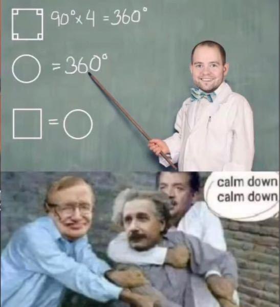 数学についての質問です この画像のおかしいところ、それぞれの人の名前と有名なので何をした人か教えてください