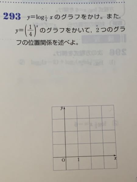 対数関数のグラフを書いてくださいm(*_ _)m↓