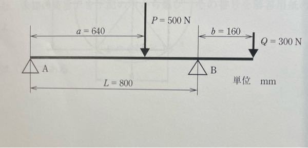材料力学 このはりの曲げモーメント図を、場合分けの図も含めて教えてください。お願いします。