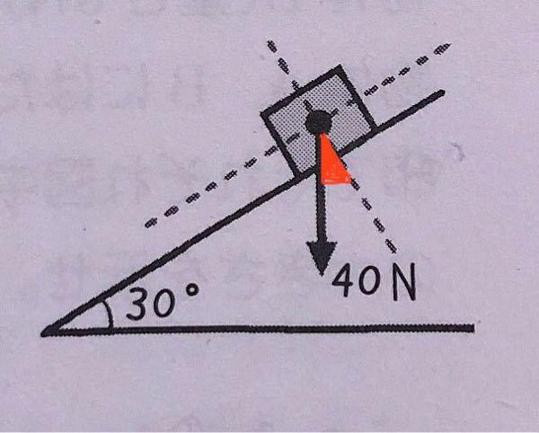 高校一年物理基礎、三角関数を用いた力の分解についての質問です。 写真のような図で、赤の部分が30°になる理由を教えて下さい。