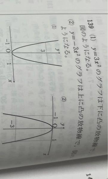 高一の数学です。この二次関数のグラフの問題なんですけど、このx軸の1と-1ってなんの数字ですか? 問題によっては数字が2と-2になっているんですが、違いが分からないです。教えて頂きたいです。