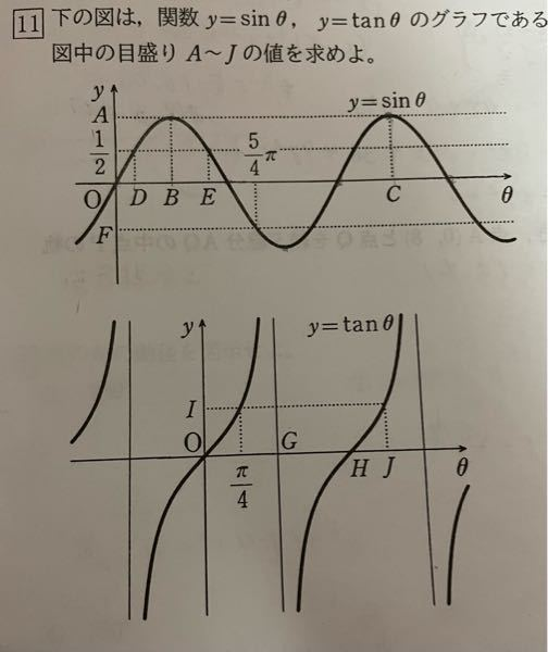 至急お願いします。 この問題のDとEとFの解き方を教えてください。