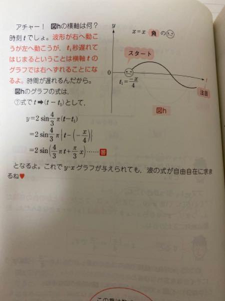 漆原の波動の問題で最後なぜ2sin4π(〜) でくくらないんですか?