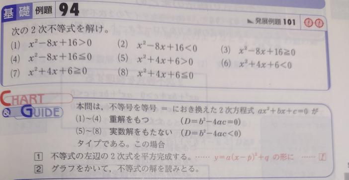❗❗二次不等式について緊急でお願いします❗❗ 学校では、 因数分解(できなければ解の公式)を使って解くと習ったのですが、 チャート式の解説には平方完成して解くと書いてあります。 どちらが正解なんでしょうか? また、どういうときに因数分解を使ってどういう時に平方完成を使うんですか? 教えてください!