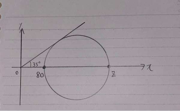 画像のzの座標はどうなりますか?教えてください。