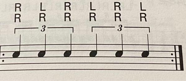 こういった二拍三連のフレーズって実用性は高いでしょうか?