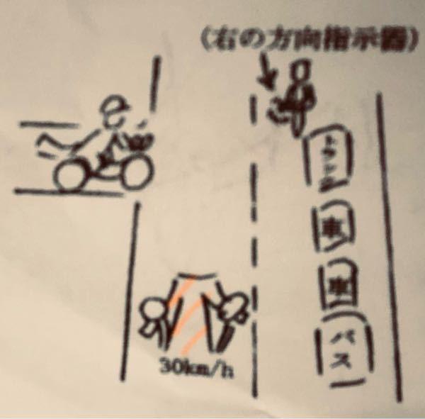 原付バイクの試験問題で、正しい答えがわかる方回答お願いします。(イラスト問題) 時速30キロメートルで進行しています。対向車線が渋滞している時どのようなことに注意しますか。(問題の前提) 交差点(信号無し左側に道路がある三叉路 )左側の道路の直前にもバイク(方向指示器の点滅など無し)がいます。対向車線の前方に右折の指示器を出している二輪車があります。自分の原付バイクはまだ交差点の何メートルか手前のところにいます(イラストの補足説明)。 (1)対向車線の二輪車が右折してくると交差点内で衝突する可能性があるので右折を始める前に前照灯を点滅させ、減速して通過した。 答えは×です。 解説がついていない為、わかる方教えて下さい。 できれば至急 回答ください。 よろしくお願いいたします。