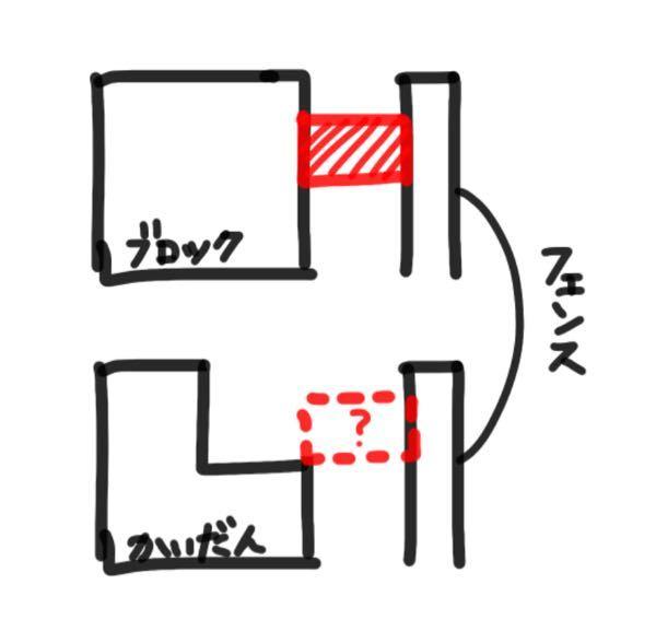 マインクラフトの階段は通常ブロックの4分の1の判定がありませんが、これを画像の下のようにフェンスに隣接した形で置いてもフェンスは繋がらないですか? これからマインクラフトをスタートするのですが、事前に建築の勉強をしているので細かいことですが有識者の方のご回答お待ちしております。