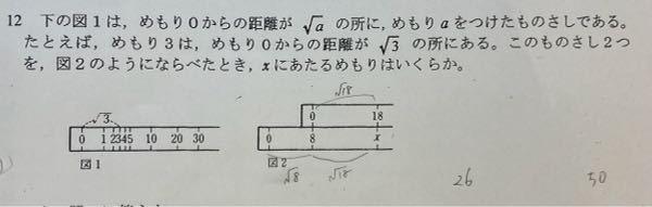 中3 二次関数の問題です。 添付写真の問題の解き方を教えていただきたいです。 回答は 50 だそうです。