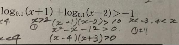 対数関数の不等式教えて下さい! 至急お願いします!