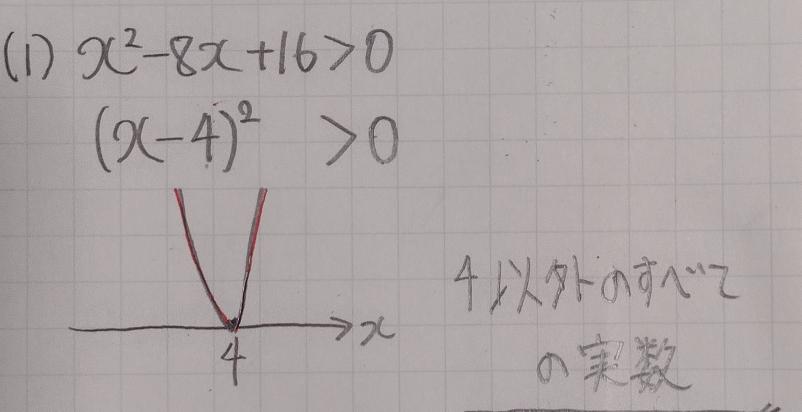 ❗❗2次不等式について緊急でお願いします❗❗ 因数分解しただけでなぜy軸が0だとわかるのでしょうか? 教えてください。
