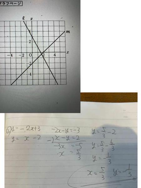2直線LとMの交点の座標を求めなさい これであってますか?