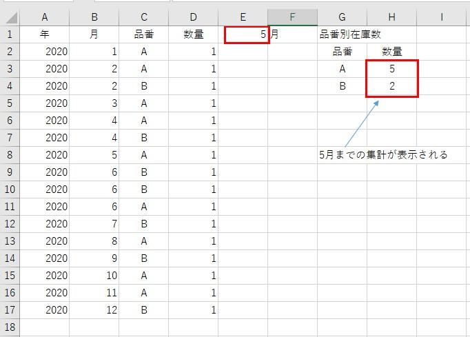 sumif関数について質問です 画像を見て頂きたいのですが、A~D列のデータを元に、品番別の合計をsumif関数を使ってH列に表示しています これを改良したいのですが、例えば、E1に5と入力した場合に、5月までの数量のみ合計して、6月以降は数量を合計しないようにする方法を教えてください 解決方法は、関数のみ でお願いします 計算列を作る事は可能です 補足が必要であればコメントください よろしくお願い致します