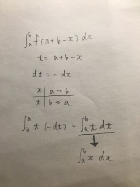 この矢印のところで、もしt=【何らかの変数】 t=k などの新しい文字を作れば書き換えが可能だと思いますが、前にt=a +b−xと断言しているのでt≠xな訳なので矢印ののような置き換えはできないと思うのですが、何故xに置き換えれるのか教えてください。