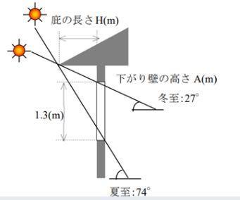この問題の解き方を教えてください。 開口部まわりの光のコントロールのため、夏至の日射は遮り,冬至の日射は取り込めるような庇を設計したい。下図のような形状の場合、庇の長さH(m)をいくらにすれば良いか。 ただし、夏至南中時の太陽高度は74°,冬至南中時の太陽高度は27°とし,窓の高さを1.3mとする(壁の厚みは無視する)。解答は小数第3位を四捨五入し、小数第2位まで求めよ。