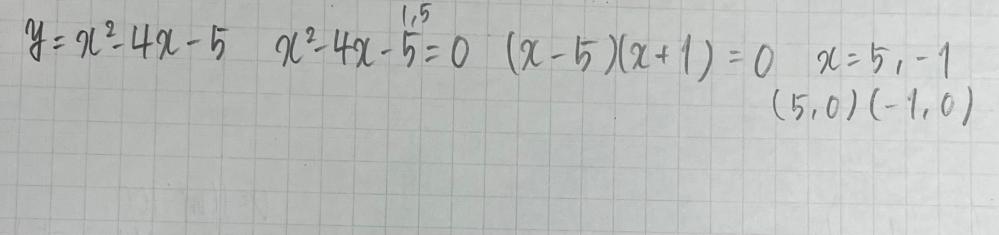 高校数学の問題です 『二次関数のグラフとx軸との共有点座標を求めろ。そして、そのグラフがx軸に接するかどうかも答えろ』という問題なのですが、これがなぜx軸に接しないのかを教えていただきたいです。(座標を求めることはできました)