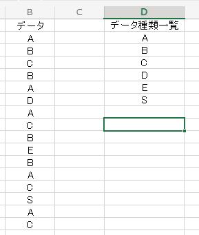 [エクセル]での関数の質問です。 画像のB列にある「データ」がどんどん追加されていき、 新しい種類の「データ」が入ってきたときに 自動的にD列「データ種類一覧」に上詰めで追加されていく ような関数はありますでしょうか? B列全体を上から順に下に見ていき、D列の自セルより上にあるもの以外を表示するような。 またはこの処理を実現する方法はありますでしょうか? よろしくお願いいたします。