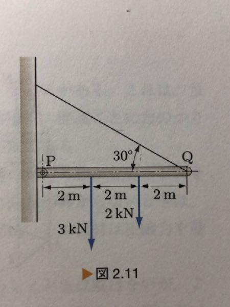 写真のように、水平なはりPQの点Pがピンで支持され、点Qに綱をつけて30°の方向に引っ張るときのピンの反力Rと綱の張力Tの求め方がわかる方いますか?数式で求めてもらえるとありがたいです。