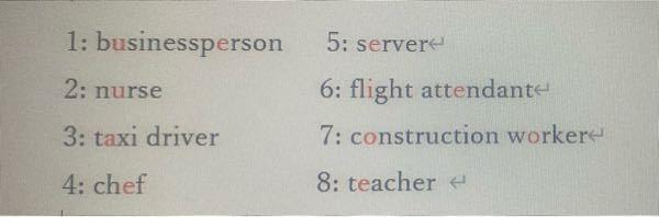 英語のアクセントを書く課題なのですが(赤文字がアクセント)これ合ってますか? アクセントがとても苦手で何回発音しても聞いても確信が持てません。 至急の回答お願いします ♀️