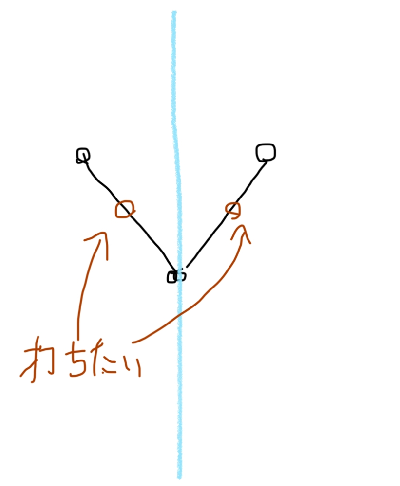blender初心者です。 ミラー状態で孤立頂点を打ってEで伸ばして出来た辺を、細分化しようとしましたが、細分化の新たな頂点が出てきません。 「細分化」をクリックしても、左下に細分化の詳細設定はでますが、頂点が一向に出ないのです。 どうしたら出るのでしょうか?