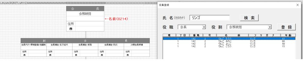 """エクセルVBAに詳しい方、ご教示願います。 VBA初心者です。 現在、名前検索でリストボックスに検索内容を表示させるフォームまでできております。 次にやりたいことが、リストボックスで表示されたものをワンクリックで選択し、コンボボックス2で役割を選択、 その後、登録をクリックして、役員組織図のシートの指定した名前と住所のところにリストボックスの表示内容を表示させるコードを作りたいと思っております。 住所録のシートは住民台帳で、登録したいシートは役員組織図です。 登録したいシートの役員組織図の名前のセルはBZ14で、住所の部分のセルはBG17です。 リストボックスの住所は丁目・番地・号が分かれており数字のみで表示されています。 そこで登録をクリックした際に、住所を1つのセル(BG17)に丁目・番地・号をくっつけて表示したいです。 その際の表示形式を1丁目1番地1号というように数字の間に丁目・番地・号の言葉を入れて結合したいです。 とても難しく悩んでおります。 教えて頂きたく思います。 現在の検索、リストボックス表示までのコードです。 Private Sub 検索_Click() ListBox1.Clear With ThisWorkbook.Worksheets(""""住民台帳"""") Dim maxrow As Long: maxrow = .Cells(.Rows.Count, 1).End(xlUp).Row Dim mydata As Variant: mydata = .Range(.Cells(1, 1), .Cells(maxrow, 12)).Value End With Dim resultRows() As Long Dim i As Long, counter As Long: counter = 1 For i = LBound(mydata) To UBound(mydata) If Strings.InStr(1, mydata(i, 7), TextBox1.Text) Then ReDim Preserve resultRows(1 To counter) resultRows(counter) = i counter = counter + 1 End If Next i If counter = 1 Then Exit Sub Dim resultArray() As Variant ReDim resultArray(LBound(resultRows) To UBound(resultRows), LBound(mydata, 1) To UBound(mydata, 1)) Dim j As Long For j = LBound(resultRows) To UBound(resultRows) resultArray(j, 1) = mydata(resultRows(j), 1) resultArray(j, 2) = mydata(resultRows(j), 2) resultArray(j, 3) = mydata(resultRows(j), 3) resultArray(j, 4) = mydata(resultRows(j), 4) resultArray(j, 5) = mydata(resultRows(j), 5) resultArray(j, 6) = mydata(resultRows(j), 6) resultArray(j, 7) = mydata(resultRows(j), 7) resultArray(j, 8) = mydata(resultRows(j), 8) resultArray(j, 9) = mydata(resultRows(j), 9) resultArray(j, 10) = mydata(resultRows(j), 10) resultArray(j, 11) = mydata(resultRows(j), 11) resultArray(j, 12) = mydata(resultRows(j), 12) resultArray(j, 13) = resultRows(j) Next j With ListBox1 .ColumnCount = 13 .ColumnWidths = """"45;50;46;50;0;112;115;0;0;45;0;0;0"""" .List = resultArray End With End Sub よろしくお願いいたします。"""