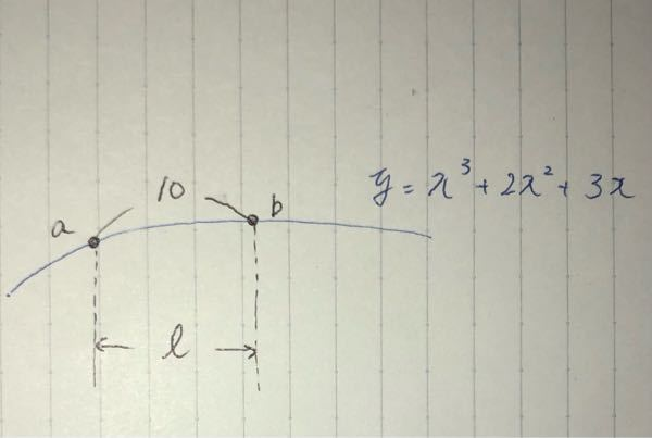 【画像見てください】 例えばなんですが、 y=x^3+2x^2+3xという式があって、その曲線の一部の長さが10と分かっている時にx方向の距離lを求めるにはどうすれば良いですか? 計算しにくければ数値は何でも大丈夫で、近似とか使ってもいいんですが、どなたか教えて頂けるでしょうか?