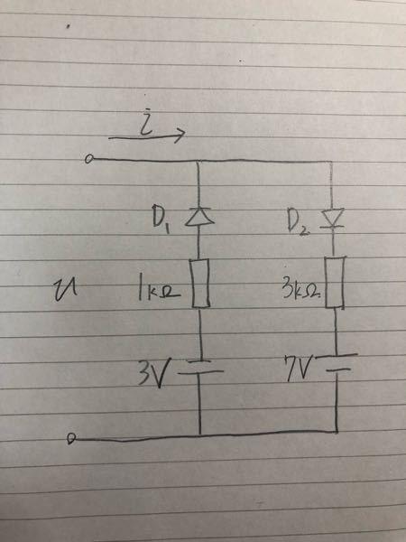写真のような理想ダイオードを使用した回路があった時に、縦軸をi(mA)横軸をvとしたグラフを書くと、どんな感じになるのでしょうか? 恐らく、クリッパ回路なのだろうとは思いますが・・・。