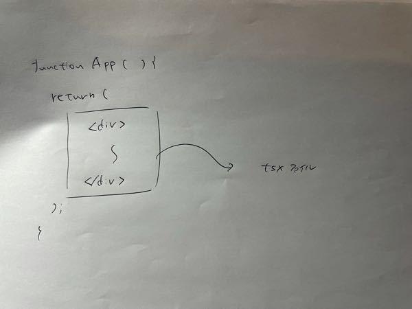 Ractについて このように画面を別ファイルに切り出して別途読み込む場合どのように記述すれば良いですか?