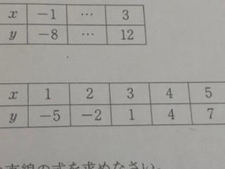 こういった表だけの問題から一次関数の式を求める方法は何ですか??教えてください!