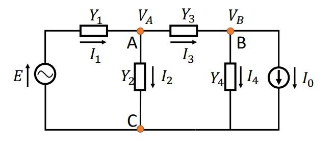 画像のような回路でI_1~I_4をY_1~Y_4とV_A,V_Bを用いて表すことができたものの、接点方程式の立て方が分かりませんでした。 次のように接点方程式を立てた場合はどう表されますか? Y={(?, -Y_3),(?, ?)},o={(?,I_0)}