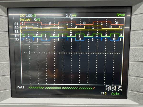 全加算器回路を使い入力ABに90°ずらした短形波を入力しました。入力CはHのままにしてタイミング図を記録しました。なぜ入力BがHからLの時だけゲート遅延が起こるのでしょう。 https://images.app.goo.gl/GLv7fiDEJSa7VMBS6 この図はAとCが反対ですが。、、