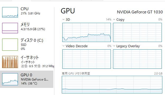 グラフィックボードの動画再生支援のハードウェアアクセラレータですが、GT1030は対応してないのでしょうか?YouTube動画の8Kの再生は止まりまくりで無理でした4Kは再生できました。