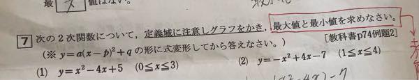 (1)と(2)を教えて欲しいです。二次関数の最大値と最小値を求める問題です