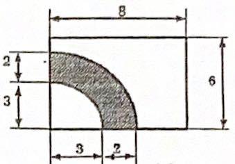 斜線部の面積はどう求めたらいいでしょうか?