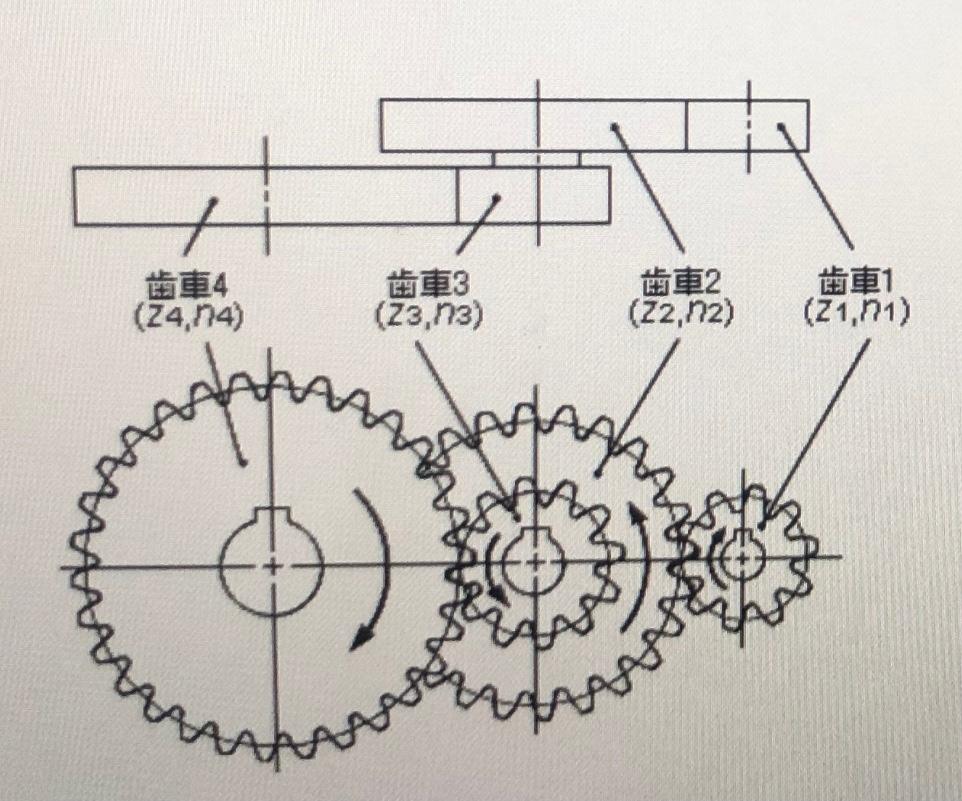 歯車は減速比によって回転速度の伝達速度が変わります。この図の歯車1から4まで考えると減速比は整数になっていますが、隣合う歯車同士の減速比は整数ではありません。 隣合う歯車同士の減速比は整数にならないことが重要らしく、その理由を教えてください