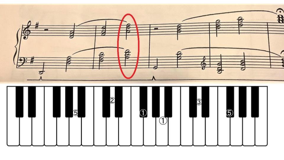 初めて3か月のピアノ初心者、独学です。 現在、バーナムピアノテクニック2巻グループ3ー2「深呼吸」をやっています。 黒鍵を含む和音が登場してちょっと混乱しています。 このような指番号の記載のない和音の場合、1と5の指を置いてみて、あとは自分が一番置きやすい指を決定して、それをひたすら練習する、というのが一般的なのでしょうか? 例えば、楽譜の赤で囲ったコードですが、自分がやってみると添付のような指の配置になります。 もしおかしなところがあればご指摘いただきたく、よろしくお願いします。