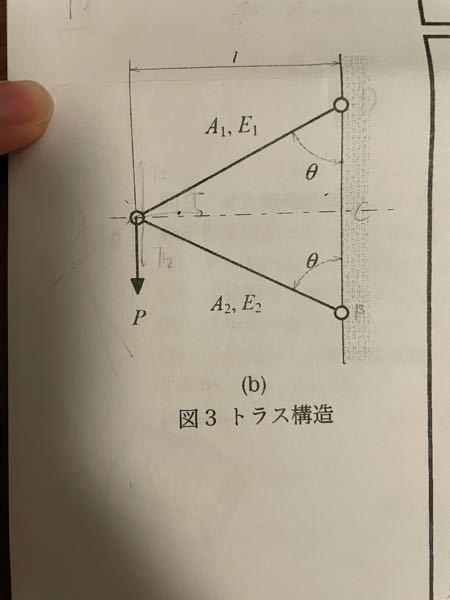 材料力学です。このトラス構造物の軸力と荷重点の垂直変位,水平変位を求めてください。
