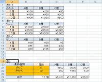 エクセルで複数の条件から、データを抜き出したいです こんにちは  画像の例を見ていただきたいのですが、現在『表1』は出来上がっていて、『表2』を作成したいです  『表2』の濃いオレンジ色のところには、プルダウウンリストや手入力で「果物種類」「個数」を入力すると 『表1』の金額が反映される表を作りたいです 『表1』は以前より作成済みの資料だったため、できれば『表1』をそのままで利用...
