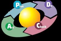パワーポイントで下図のようにオートシェイプなどを使って作成するには、どうすればいいのでしょうか?
