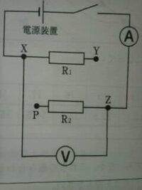 2Ωと4Ωの直列接続に6Ωの抵抗が並列に接続された抵抗回路がある 合成抵抗は?  理科の回路図の問題なのですが計算方法がわかりません。特に並列の方の計算方法を詳しく教えてもらいたいです。  また、下の図の問題で、 電源装置、電流計、電圧計、スイッチと、30Ωの電熱線R1、抵抗のわかっていない電熱線R2を用いて、電熱線R1とR2を直列につないだ回路や並列につないだ回路を流れる電流を調...