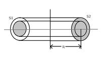 平均半径R、断面積S1、巻数N1、の空心環状ソレノイドの上に、  さらに断面積S2、巻数N2、の環状ソレノイドを巻いてある。  両コイルの間の相互インダクタンスおよび結合係数を求めよ。 ただし、Rは断面の寸法に比べ十分大きいものとする。  この問題の解き方をお願いします。