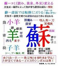 大化の改新は今の火の洗礼期の予言でたとえであると、秀思學が主張していますが、如何でしょうか?  http://blogs.yahoo.co.jp/syuushigaku/65010884.htm 大化の改新前の三代の天皇は大臣である蘇我蝦夷に牛耳ら...