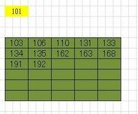 """VBAの不連続印刷について VLOOKUP関数を使用して「型シート」に転記したデータを VBAで連続印刷の記述ができたのですが 連続ではなくとびとびの印刷の記述の仕方がわかりません   連続印刷の記述は以下で  Sub 印刷連番()   Dim ny, st, en As Integer   st = Worksheets(""""型"""").Range(&q..."""