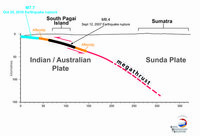 【☆☆】仁和地震(887年)は強震断層域のみが南海・東海連動型で大きくずれた地震であるという仮説は十分あり得るでしょうか?! そうすれば約2千年前の巨大津波(高知沿岸~三重沿岸で巨大津波の痕跡)を伴ったメガスラストの発生サイクルがうまく説明ができると思うのですが。   宝永地震でも見られなかった平城京で仁和地震によるものとみられる亀裂が発見されました。  大阪湾では特に津波の被害がひど...