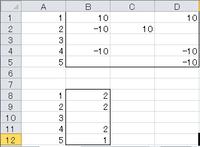 エクセルでA1:A5の条件の時に、B1:B5の範囲のカウントをし、B8に関数を入れ、オートフィルして B8:B12に表示させたいと思っています。 =COUNTIFS($A$1:$A$5,A8,$B$1:$D$5,10)+COUNTIFS($A$1:$A$5,A8,$B$1:$D$5,-...