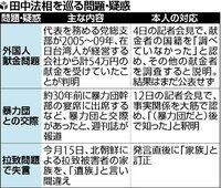 田中慶秋前法務大臣の更迭について、30年前の暴力団との交際を槍玉に挙げるのは行き過ぎだったと考える方はいませんか?   私は民主党支持者ではないですし、暴力団交際問題以外にも、 いろいろ問題があった人...