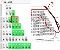 キャナルシティ劇場の座席について質問です。 CATSを見に行く予定で、画像左E列の31,32で取ろうと思います。 端なので横の方に気を使わなくていいかな(あわよくばタガーに連れ去られたりするかな?) と思ってましたが、キャナルシティの座席表を見てみると端ではないように見えます。 A~C列は関係者席だと思いますが、33番からの席も関係者席なんでしょうか? CATSのチケット予約ページだ...