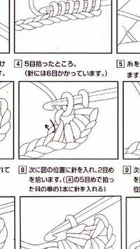 スタークロッシェの編み方わかる方教えて下さい。 画像真ん中、6本引き抜いたあと 鎖編み、中心から一つ、その後の二つ目を拾う場所が解り辛いです… 6本引き抜いた時に、針にかかっていた6本目の裏でしょうか?  ...