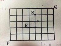 高1数学です。 ×印の箇所を通らない経路は何通りあるか。    ※わかりやすく解説して頂けると助かります。